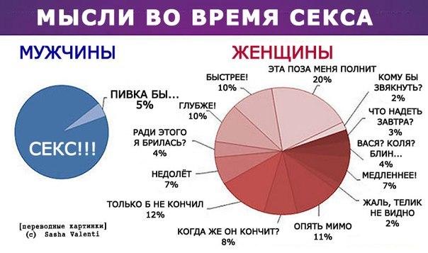 vse-o-sekse-s-muzhskoy-tochkoy-zreniya