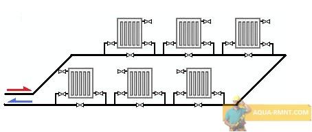 Отопление одноэтажного дома своими руками