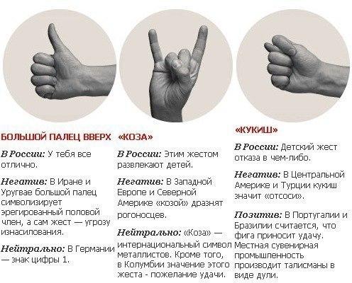 Мужское БуддизЖенские Сергей Значение БортпроводниЗнак Сколько стоит