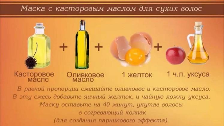 Маски для волос в домашних условиях рецепт