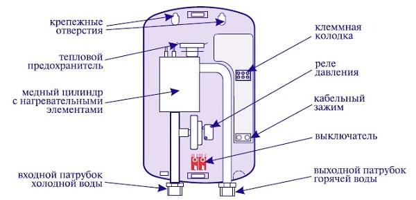 водонагревателя термекс схема провода.