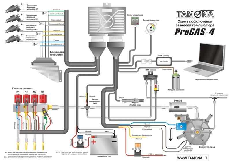 Программы схемы agis tamona