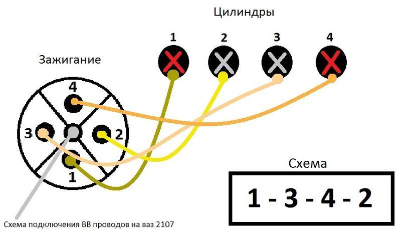 Как правильно соединить провода трамблера ваз 2108