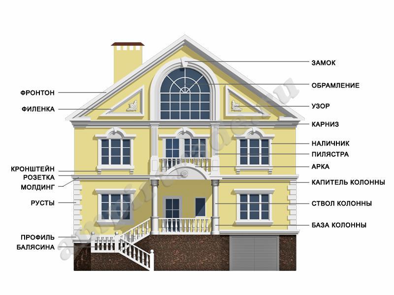 Пенопласт фасадный