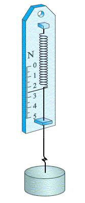 Сделать своими руками динамометр