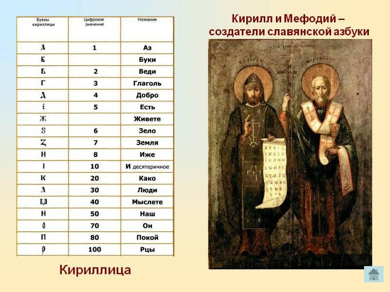 Ответы@Mail.Ru: Кто создал азбуку?
