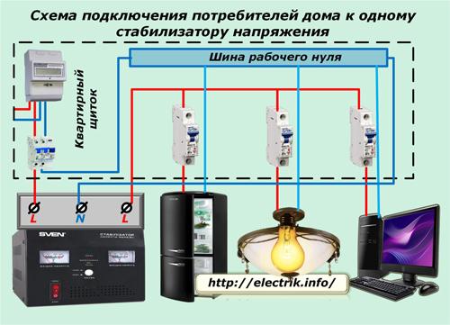 495Стабилизатор напряжения для частного дома