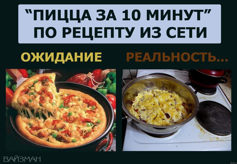 Рецепт для быстрой пицы