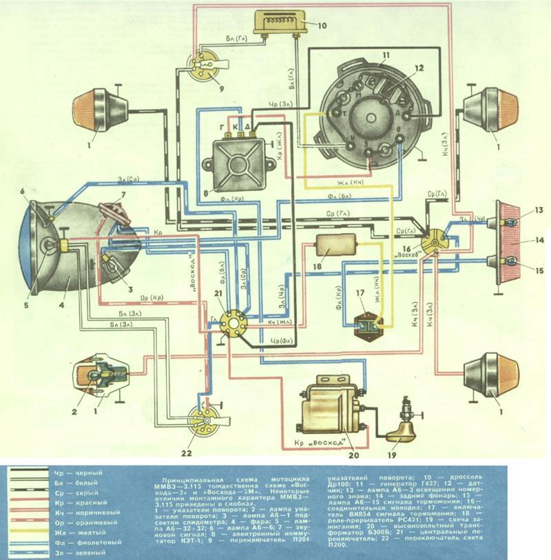Схема регулировки зажгание мото минск