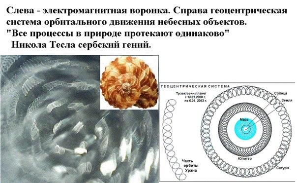 7. Геометрия оси вращения небесных объектов U_6189cdbfec0b6254b99b304f6531f3c2_800