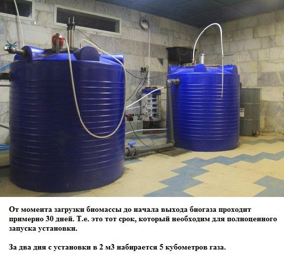 Био газовые котлы