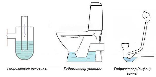 Гидрозатвор для канализации бани своими руками