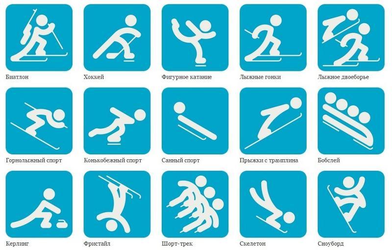 Рисунки к олимпийским видам спорта