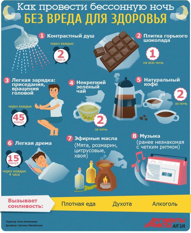 Как сделать чтобы не спать всю ночь