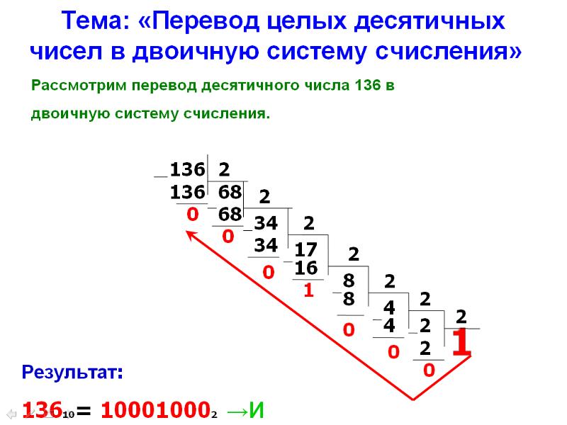 из двоичной в десятичную таблица