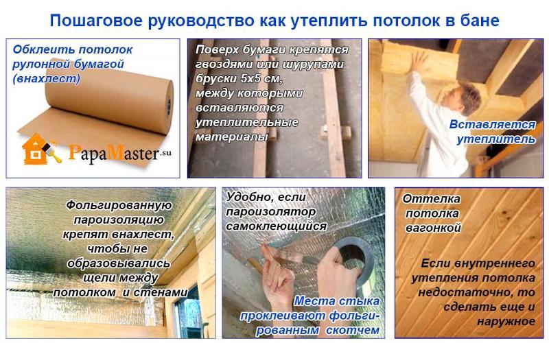 Пошаговые инструкции потолка - Установка подвесного потолка