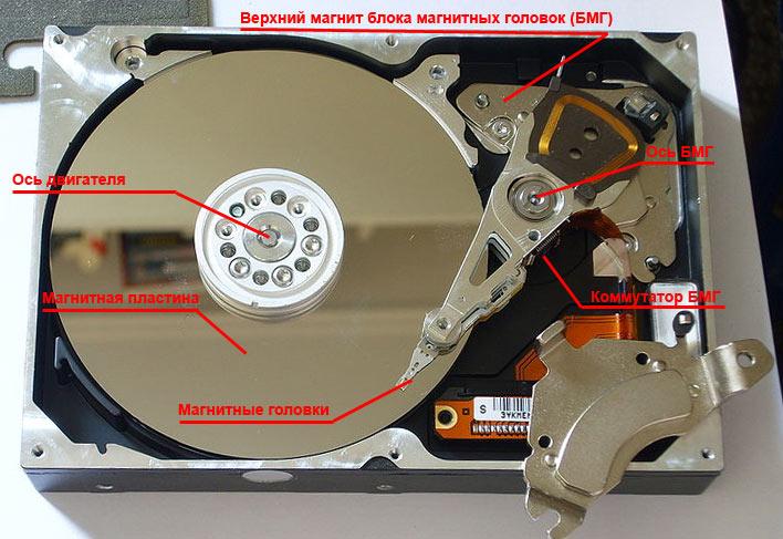 Жесткий диск не крутится ремонт своими руками 49