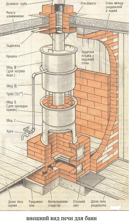 Баня на дымоход своими руками