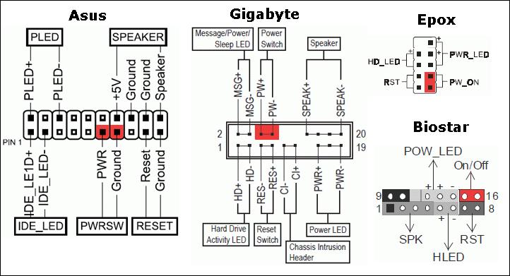 Схема подключения плат на компьютере
