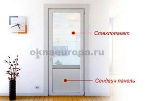 Www.hx9.ru - как отрезать стекло на двери?.