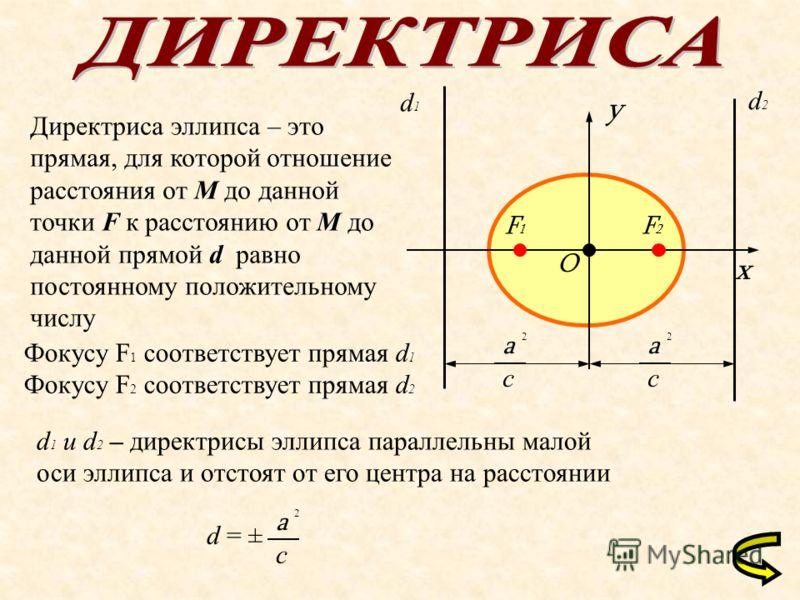 Задача 8 в единичном кубе найдите угол между плоскостями и, где е - середина ребра, а f - середина ребра решение