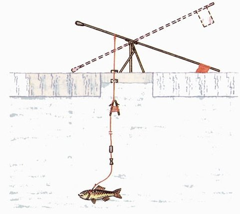 Сделай сам своими руками зимняя рыбалка жерлица