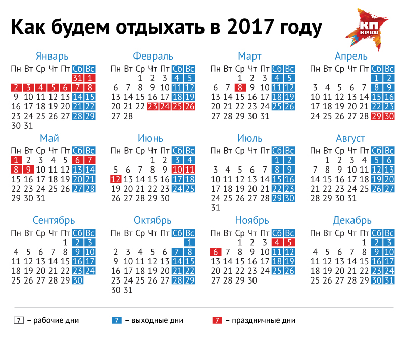 Когда новый месяц в 2017 году