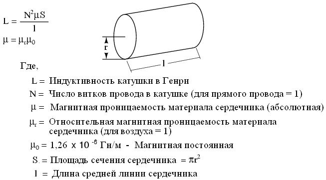 Рабочая схема трансформатора тесла