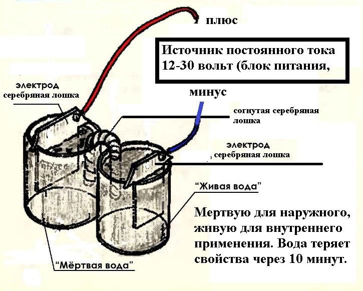Разборка фары ваз 2110 своими руками 9