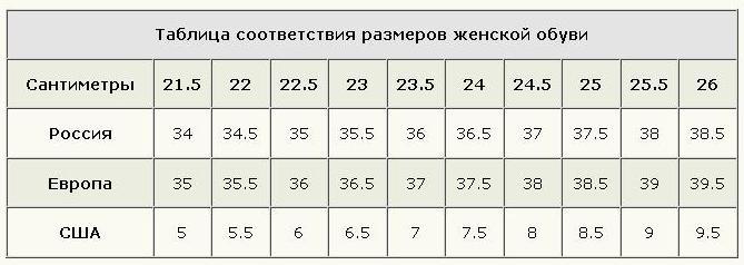 Соотношение российских американских размеров одежды для