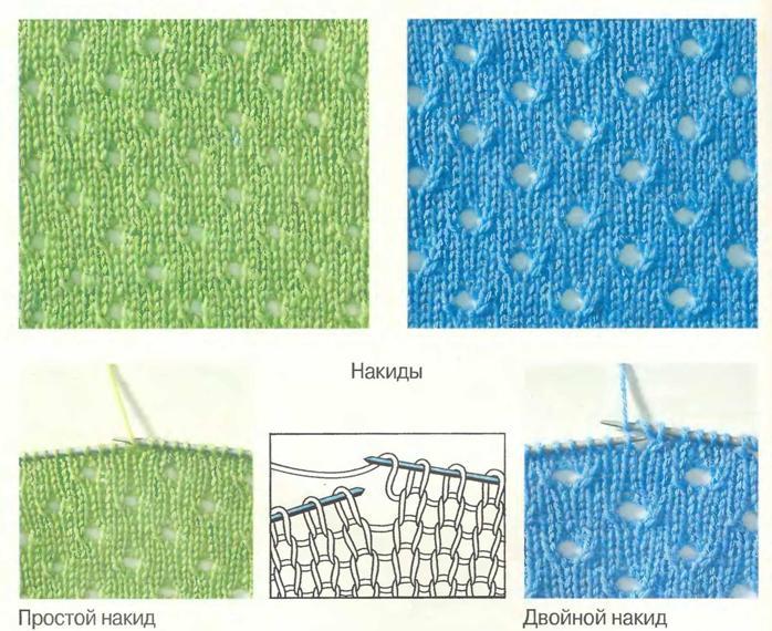 Узоры вязание спицами с накидом 87
