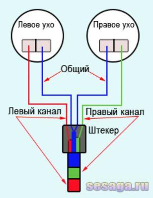 схема штекера от наушников