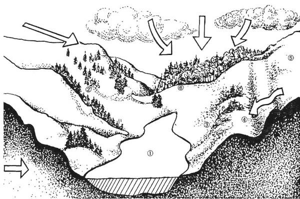 карта высот над уровнем моря тверь стараясь удержать