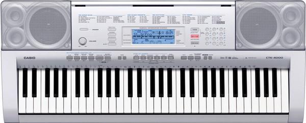 Синтезатор Обучение Программа