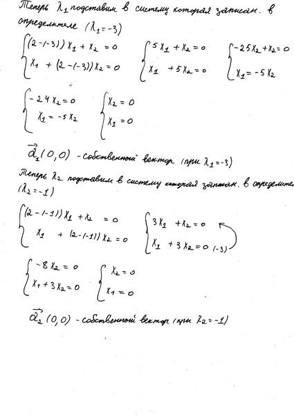 Собственные числа и собственные векторы матрицы