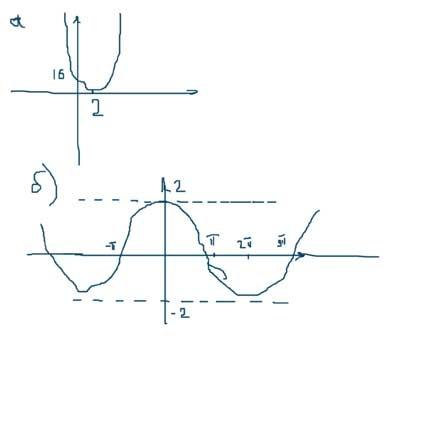 у=-2) нули функции в пк)