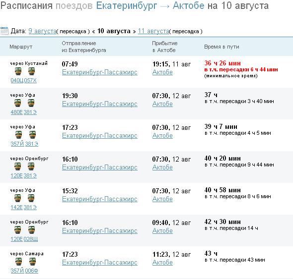 Расписание пригородных автобусов екатеринбург артемовский