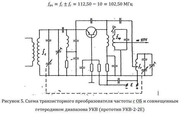 разгрузка стройматериалов картинка транзисторного преобразователя частоты организации
