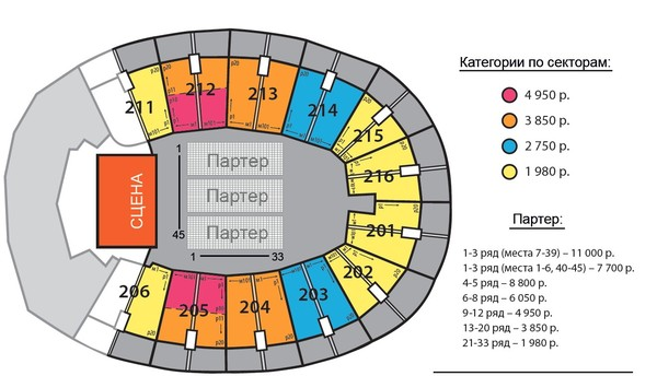 Ответы@mail.ru: на какие места лучше брать билеты?.