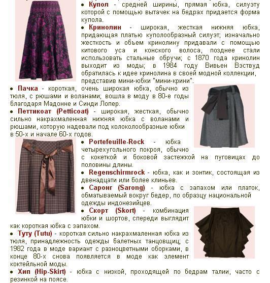 Доклад на тему история юбки