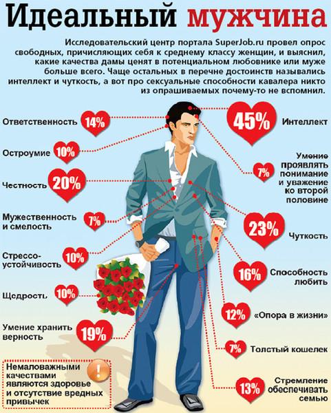 хорошие качества в мужчине