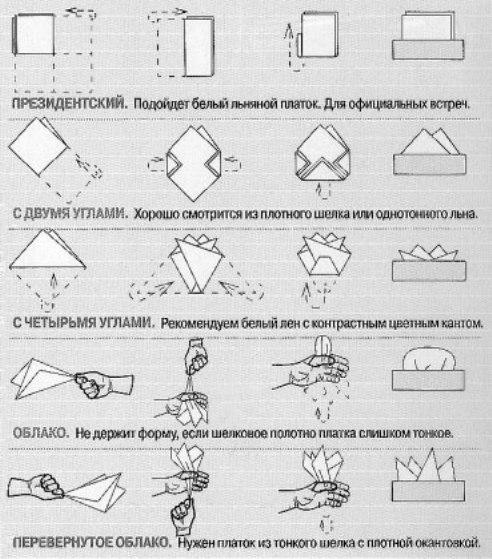 занятий лыжным как сделать платок в пиджак схемы Николаевна