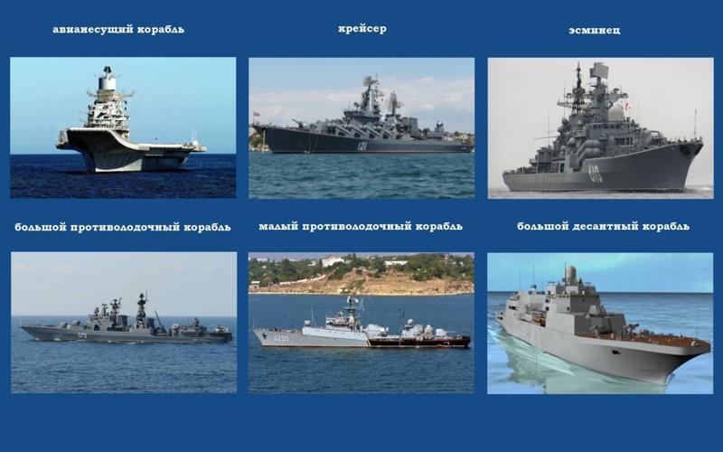 как натуральные классификация кораблей вмф россии GlissadeМолодая