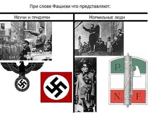 путают фашизм с нацизмом
