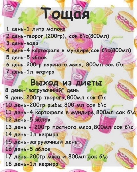Ответы@Mail.Ru: Как похудеть? лучше диеты киньте прост ненавижу ...