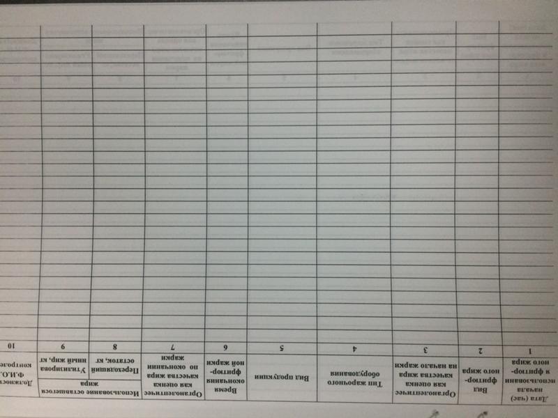 заявление по форме 2-2 учет бланк