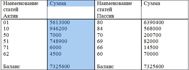 тинькофф банк кредит для малого бизнеса отзывы