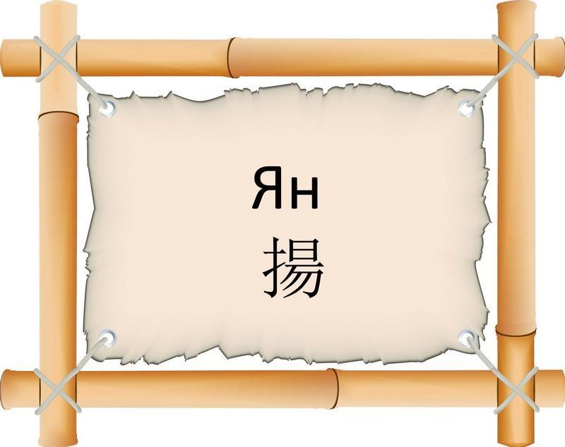 картинки как пишутся имена по китайски
