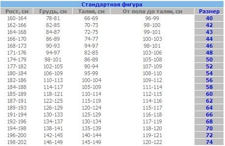 0cbfdbc5dbc Ответы Mail.ru  Какой размер куртки лучше выбрать