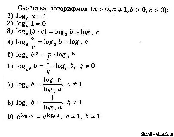 логарифмических шпаргалки формул неравенств для